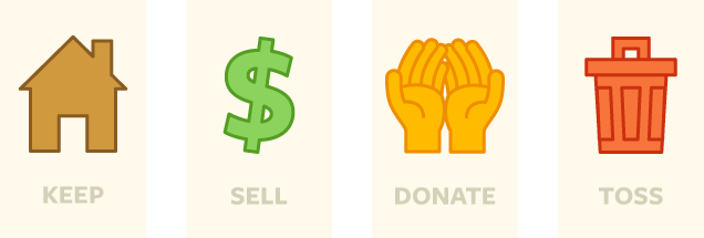 keep sell donate toss