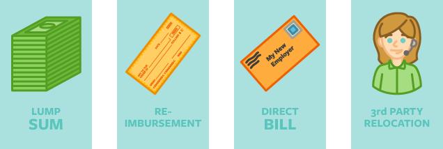 lump sum cash reimbursment check bill envelope csr gal